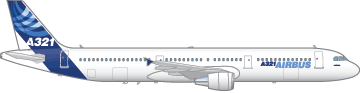 A321-200
